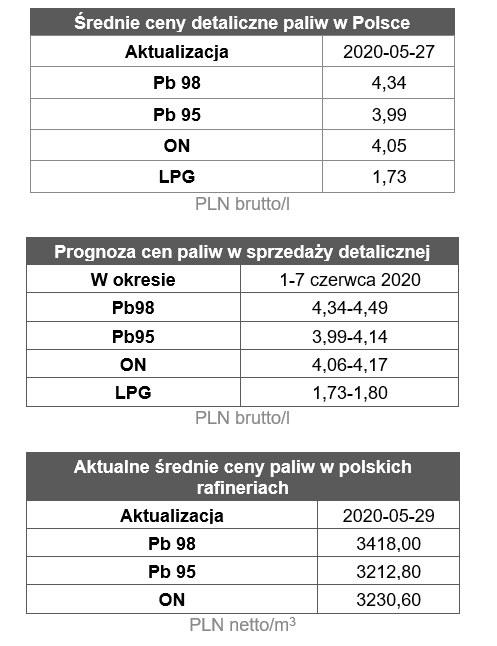 /e-petrol.pl
