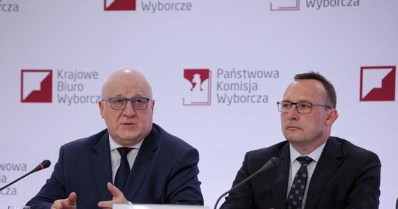 Po godzinie 10 w poniedziałek PKW podała najnowsze dane z niedzielnych wyborów. Zostały one opracowane na podstawie informacji z 99,78 proc. obwodów. Andrzej Duda uzyskał - 43,67 proc., Rafał Trzaskowski - 30,34 proc.
