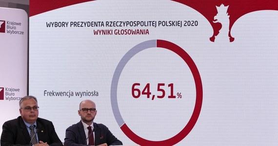 Kandydaci na prezydenta, którzy uzyskali mniej niż 0,3 proc. głosów, będą prowadzić konsultacje ws. przekazania poparcia dla prezydenta Andrzeja Dudy lub kandydata KO Rafała Trzaskowskiego w II turze wyborów.