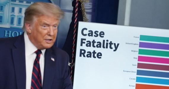 Prawdopodobnie będzie gorzej, zanim zrobi się lepiej - ostrzegł we wtorek prezydent Donald Trump na konferencji prasowej dotyczącej koronawirusa. Format ten wznowiono po trzech miesiącach przerwy i gwałtownym wzroście w wykrywanych w USA zakażeniach od czerwca.