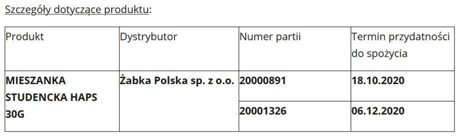 /gis.gov.pl /