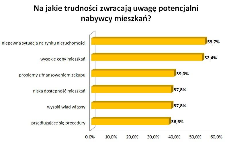 /Metrohouse.pl