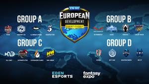 European Development Championship: Ogłoszenie grup i harmonogramu 1. sezonu