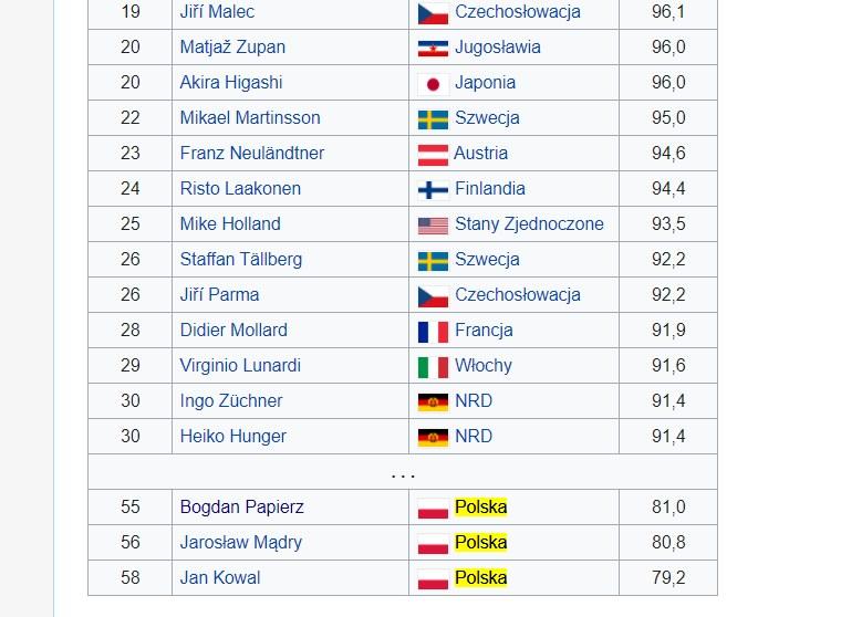 /wikipedia.pl /123RF/PICSEL