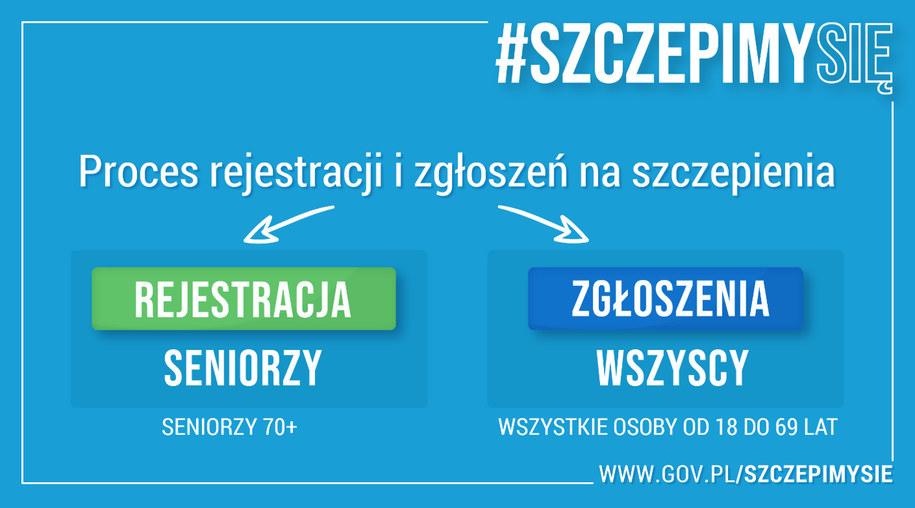 /gov.pl /