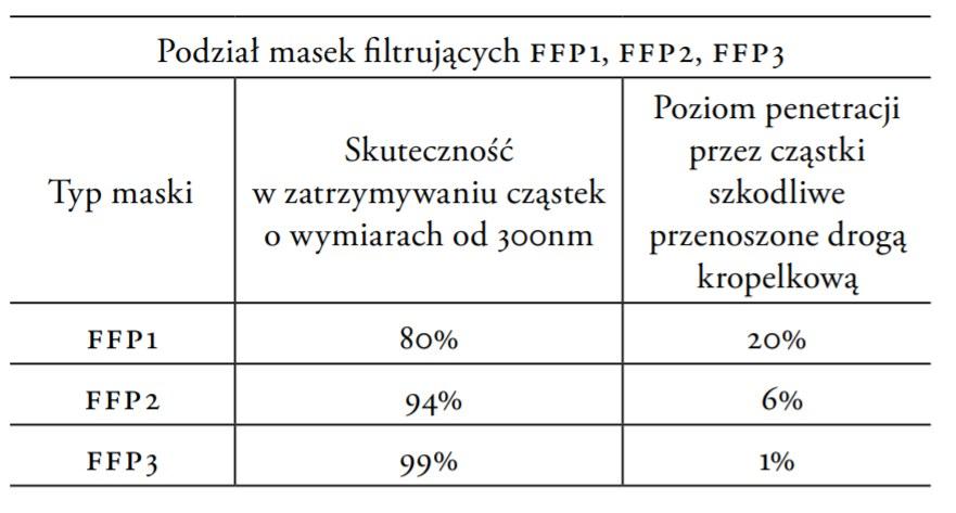 /Biuletyn Okręgowej Izby Pielęgniarek i Położnych w Łodzi