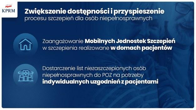 /Kancelaria Prezesa Rady Ministrów /