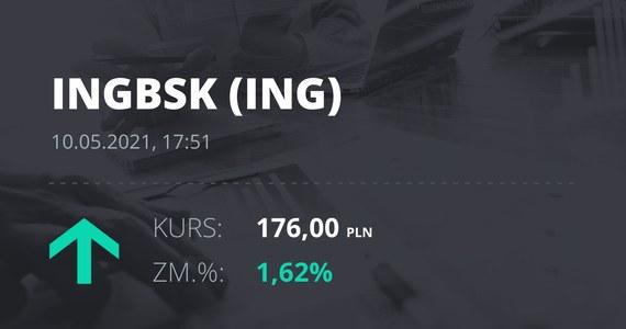 Notowania akcji spółki ING Bank Śląski z 10 maja 2021 roku - Biznes w INTERIA.PL