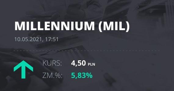 Notowania akcji spółki Millennium Bank z 10 maja 2021 roku - Biznes w INTERIA.PL