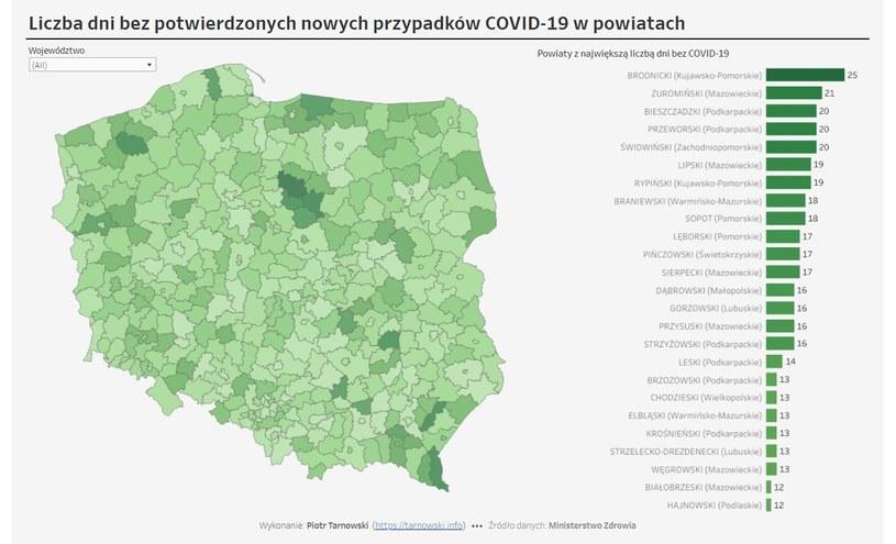 /Piotr Tarnowski /archiwum prywatne