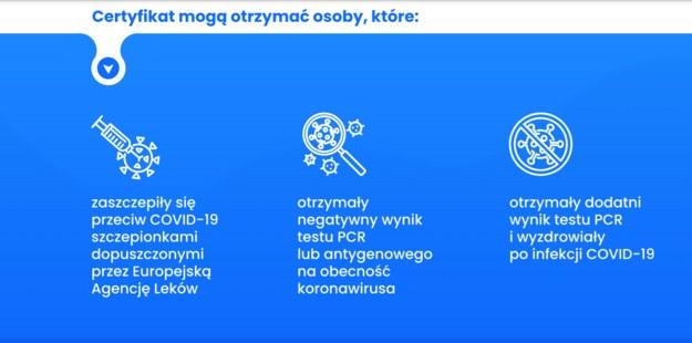 /Pacjent.gov.pl /Materiały prasowe