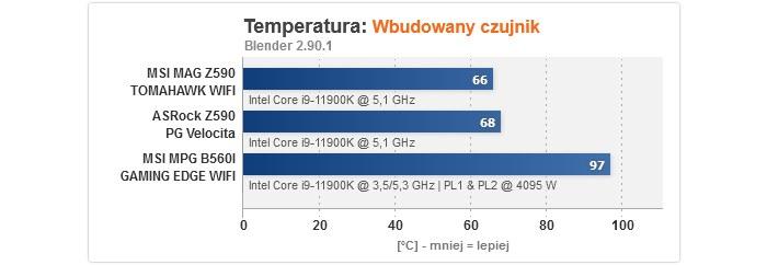 /ITHardware.pl