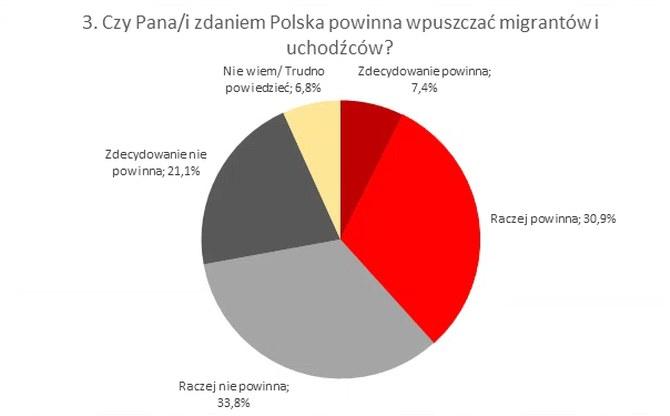 /Polsat News /Polsat News