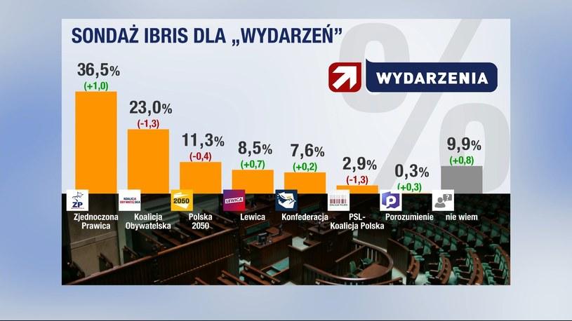 /Polsat News /