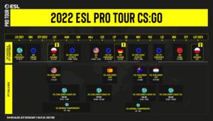 IEM Katowice 2022 z publicznością i znaczące zmiany w ESL Pro Tour