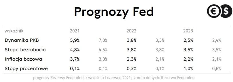 /Cinkciarz.pl