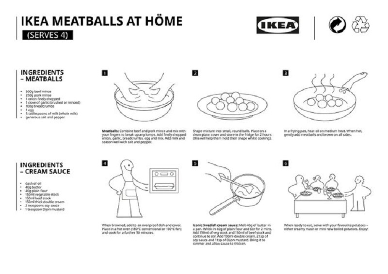 przepis na klopsiki z Ikea