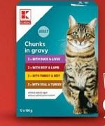 Karma dla kota Kaufland