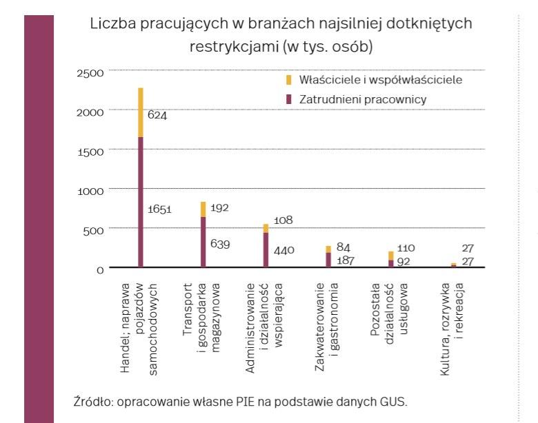 1.6 mln pracowników zagrożonych /Informacja prasowa