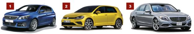 [1] PEUGEOT 308 1.2 PURETECH to pierwszy model francuski, który wyposażono w filtr GPF. [2] VW GOLF 1.5 TSI jako pierwszy w koncernie otrzymał filtr GPF, a wkrótce trafi on do jednostki 1.0 TSI. [3] MERCEDES S500 był pierwszym samochodem na świecie, w którym zaczęto montować GPF (w 2016). /Motor