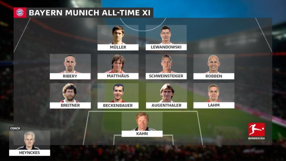 """""""11"""" wszech czasów Bayernu Monachium przygotowana przez dziennikarzy portalu Bundesliga.com /www.bundesliga.com /Zrzut ekranu"""