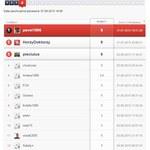 11na11.pl 4. kolejka Ekstraklasy zaskoczyła typerów