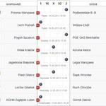 11na11.pl: Legia i Podbeskidzie wygrają na wyjeździe