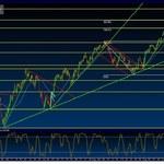 14/09/2010 - AUD/USD Wykres 4-godzinny