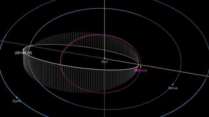 2019 LF6 to jedna z nielicznych planetoid z orbitą wewnątrz orbity Ziemi /materiały prasowe