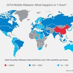 3 mln urządzeń mobilnych zaatakowanych w pół roku