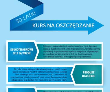 30-latki kurs na oszczędzanie (infografika)
