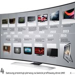 44 lat historii telewizorów Samsung