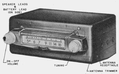 451Motorola Inc / radiomuseum.org /materiał zewnętrzny