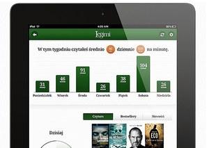 5000 książek bez limitów na iPada