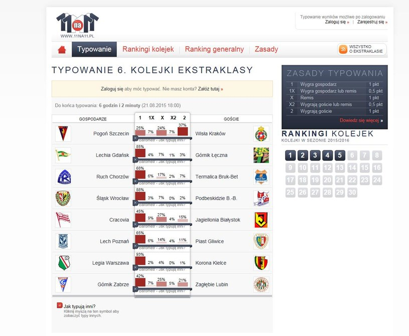 6. kolejka Ekstraklasy okiem typerów /INTERIA.PL