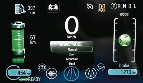 ... a w Oplu Amperze już w ogóle nie ma miejsca na lampki – cały zestaw wskaźników to wyświetlacz. /Opel