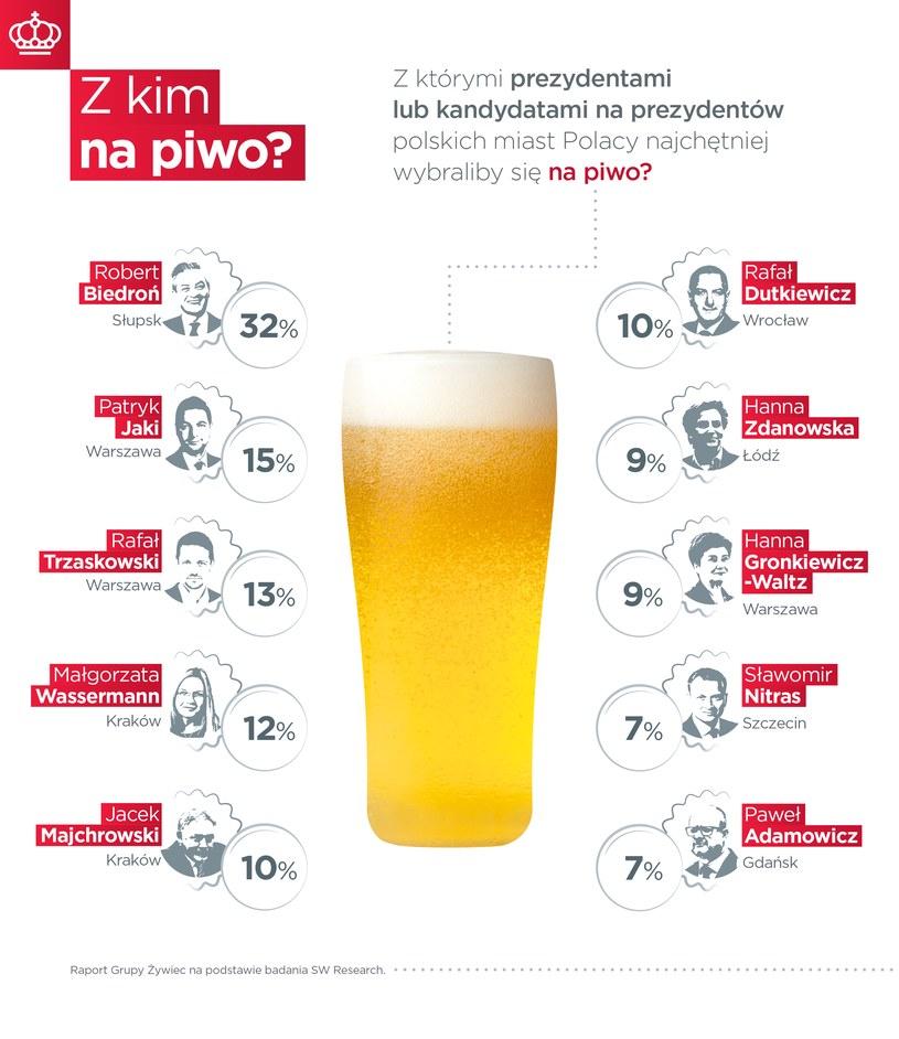 A wy z kim wybralibyście się na piwo? /materiały prasowe