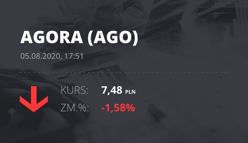 Agora (AGO): notowania akcji z 5 sierpnia 2020 roku
