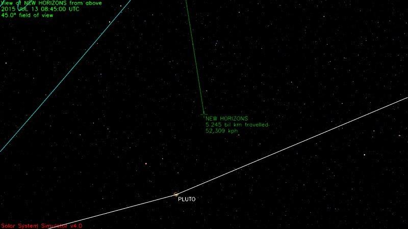 Aktualna pozycja Sondy /NASA