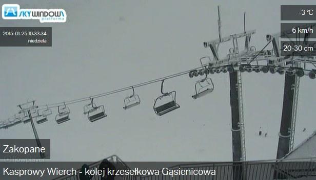 Aktualne warunki - Kasprowy Wierch /skywidows.net /