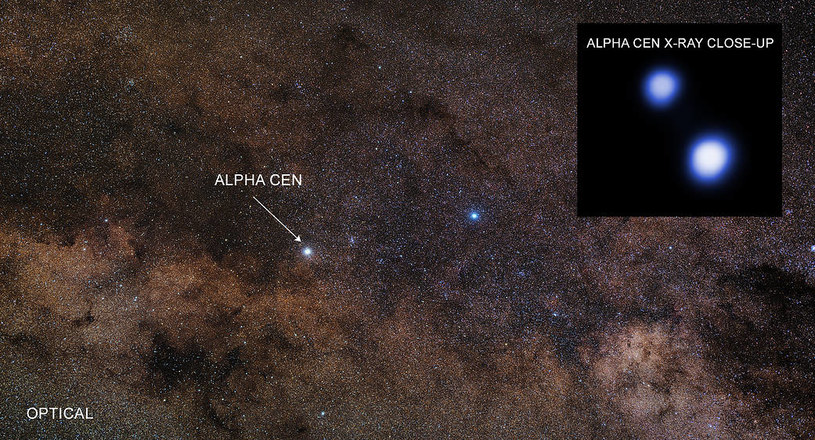 Alfa Centauri /NASA