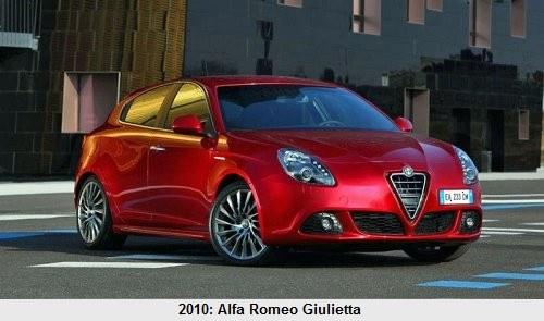 Alfa Giulietta /Motor