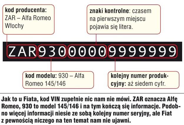 Alfa Romeo 145/146 (1994-2001) - cechy identyfikacyjne /Motor