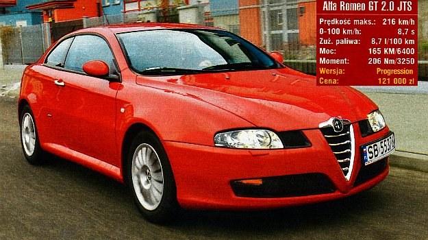 Alfa Romeo GT /Motor