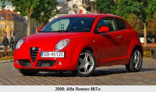 Alfa Romeo MiTo /Motor