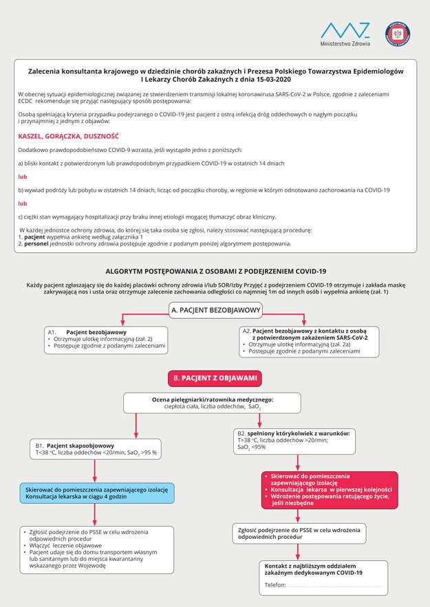 Algorytm postępowania z osobami z podejrzeniem Covid-19 /Ministerstwo Zdrowia /Materiały prasowe