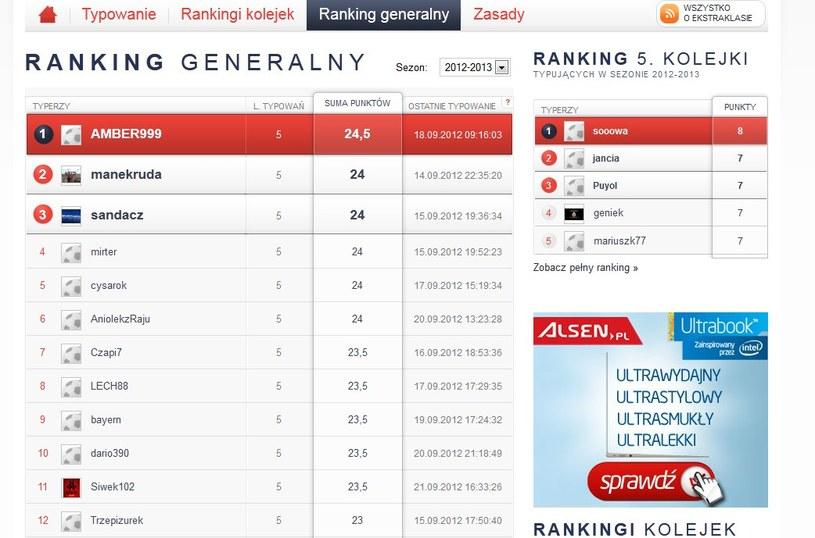AMBER999 na czele rankingu generalnego po pięciu kolejkach /INTERIA.PL