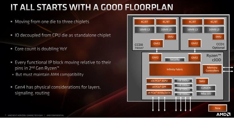 AMD Ryzen 5 3600 /materiały prasowe