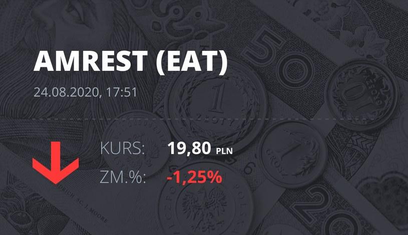Amrest (EAT): notowania akcji z 24 sierpnia 2020 roku