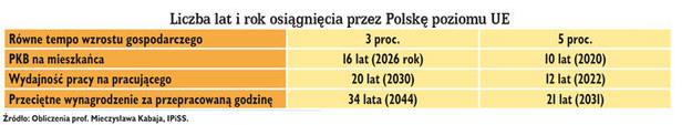 /Tygodnik Solidarność
